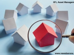 IIFL Asset Management