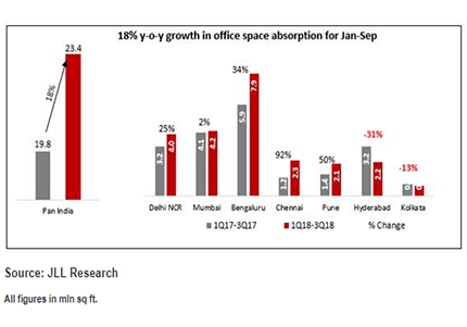 JLL-Research-Report
