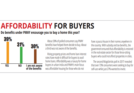 affordability-for-buyers